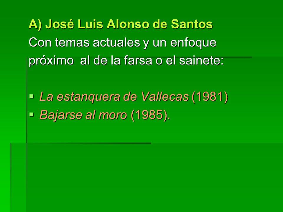 A) José Luis Alonso de Santos