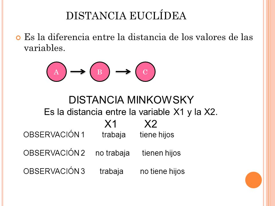 Es la distancia entre la variable X1 y la X2.