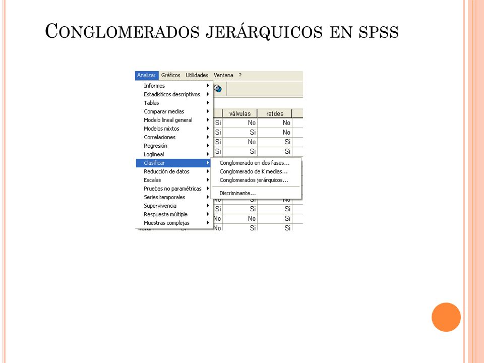 Conglomerados jerárquicos en spss