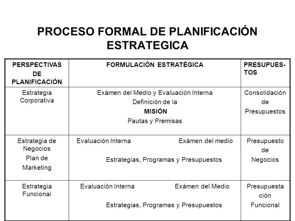PROCESO FORMAL DE PLANIFICACIÓN ESTRATEGICA