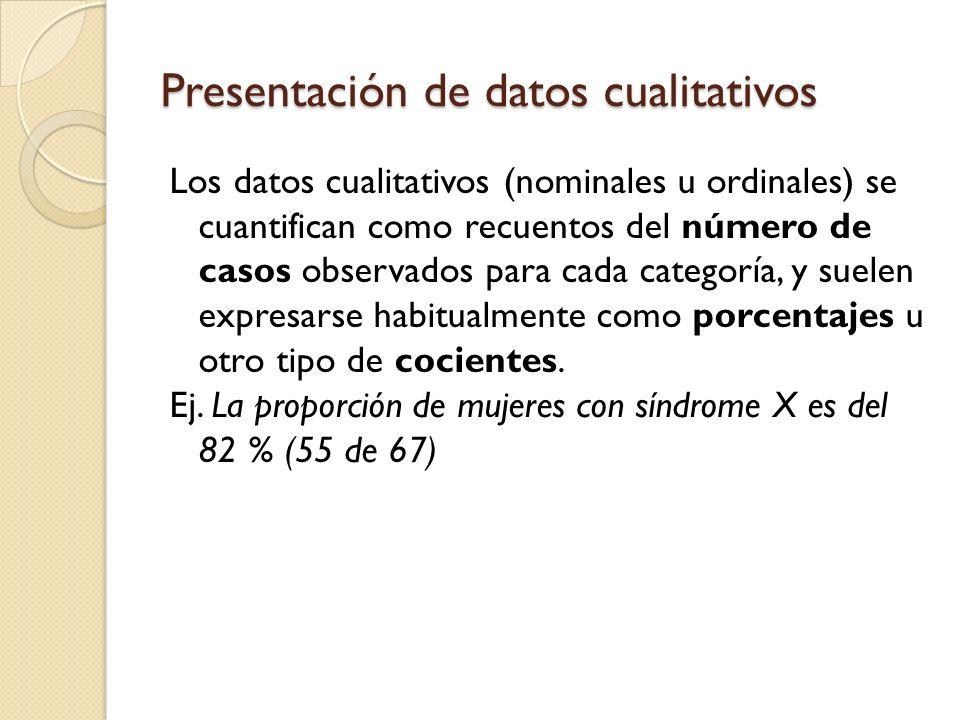 Presentación de datos cualitativos