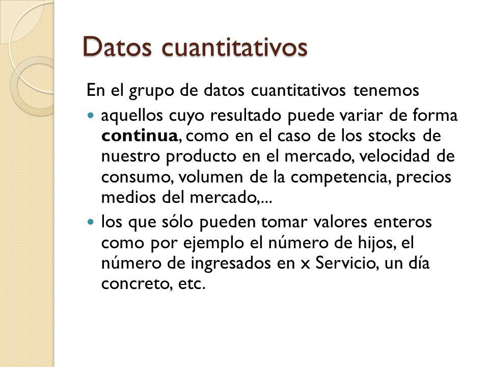 Datos cuantitativos En el grupo de datos cuantitativos tenemos