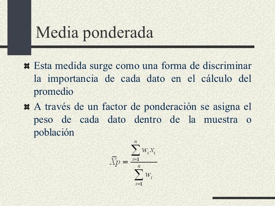Media ponderada Esta medida surge como una forma de discriminar la importancia de cada dato en el cálculo del promedio.