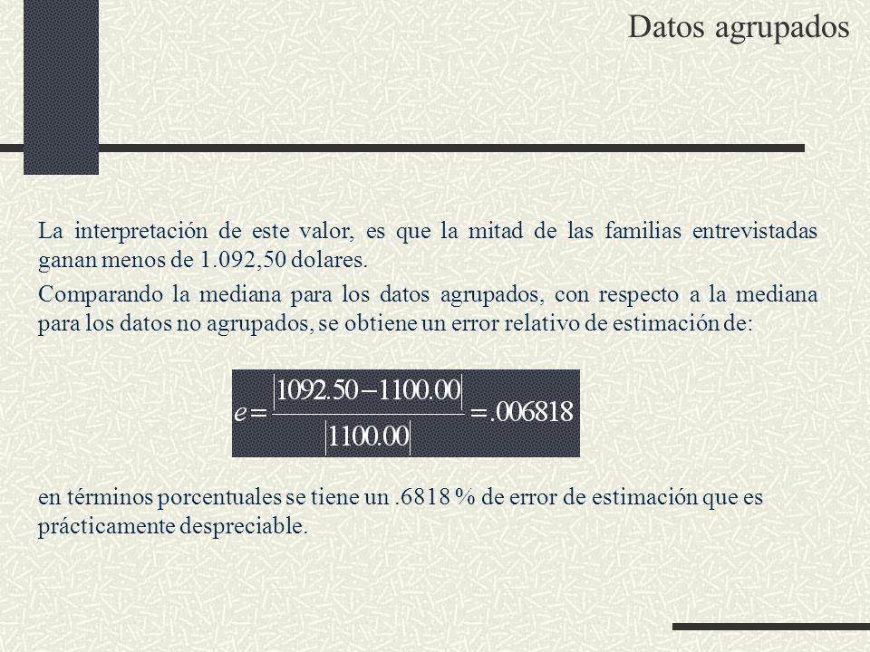 Datos agrupados La interpretación de este valor, es que la mitad de las familias entrevistadas ganan menos de 1.092,50 dolares.