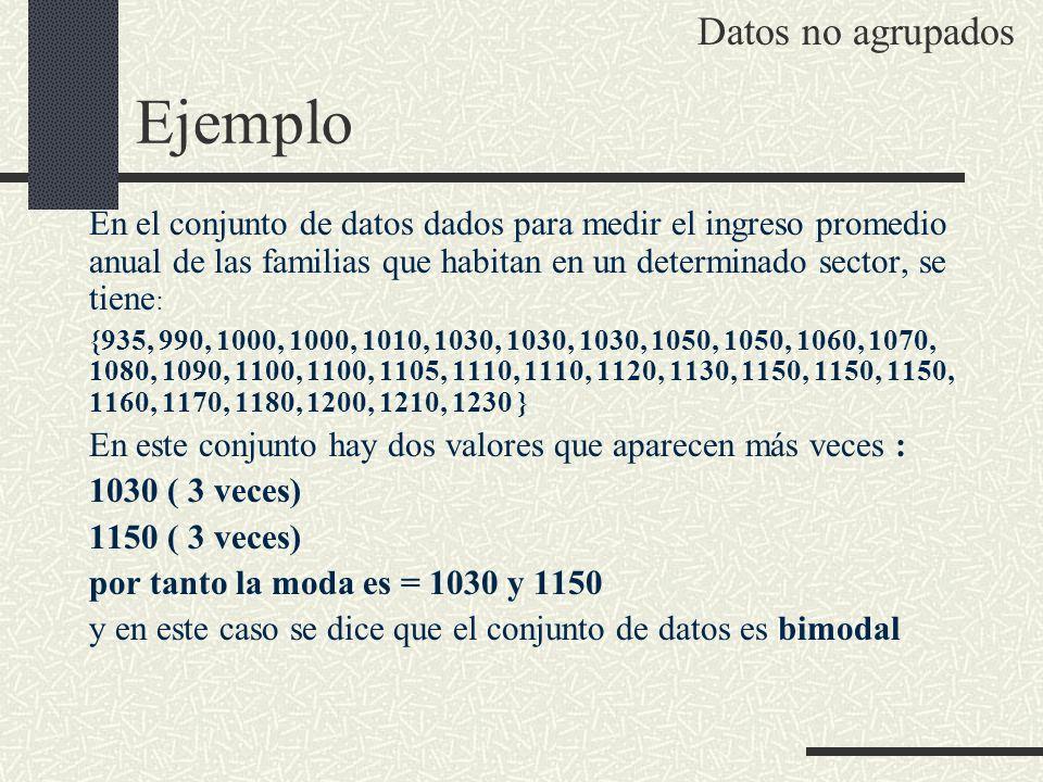 Ejemplo Datos no agrupados