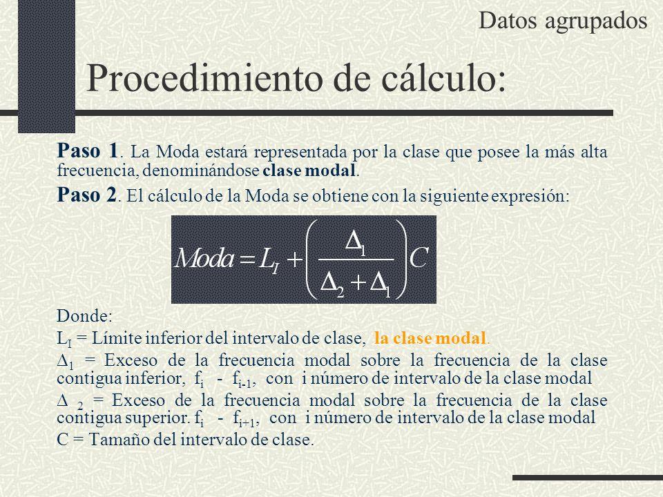 Procedimiento de cálculo: