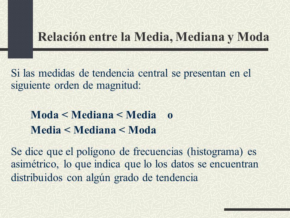 Relación entre la Media, Mediana y Moda