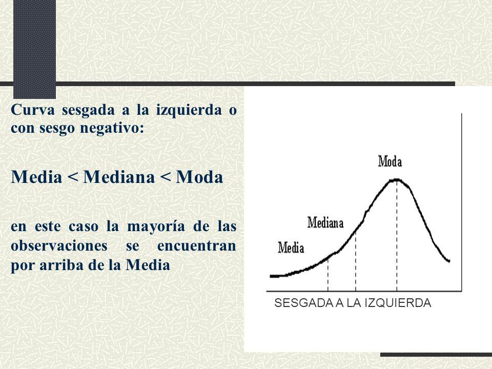Media < Mediana < Moda