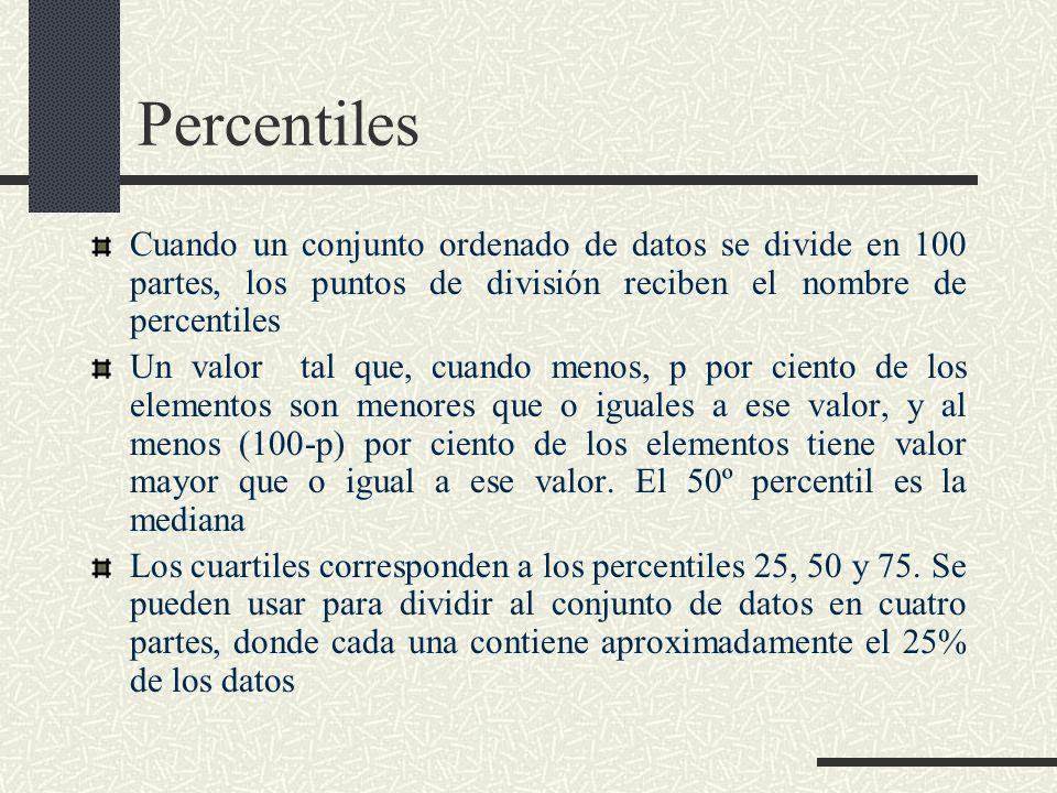 Percentiles Cuando un conjunto ordenado de datos se divide en 100 partes, los puntos de división reciben el nombre de percentiles.