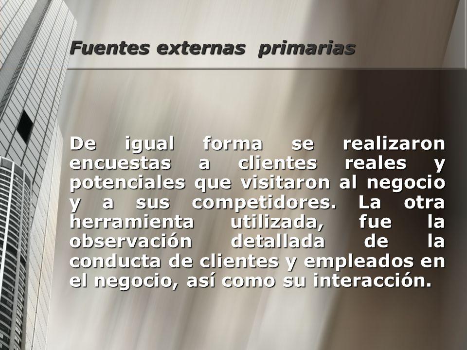 Fuentes externas primarias