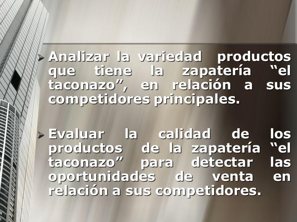 Analizar la variedad productos que tiene la zapatería el taconazo , en relación a sus competidores principales.