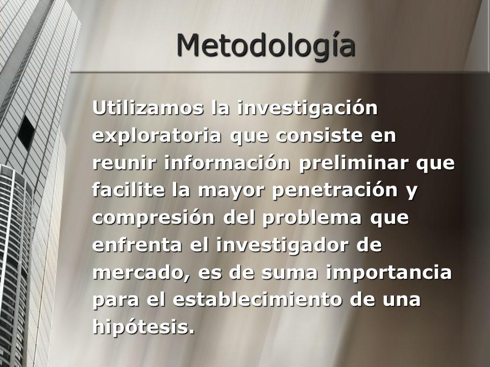 Metodología Utilizamos la investigación exploratoria que consiste en