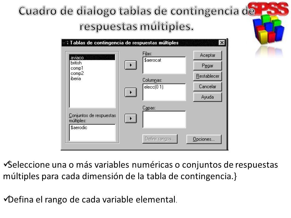 Cuadro de dialogo tablas de contingencia de respuestas múltiples.