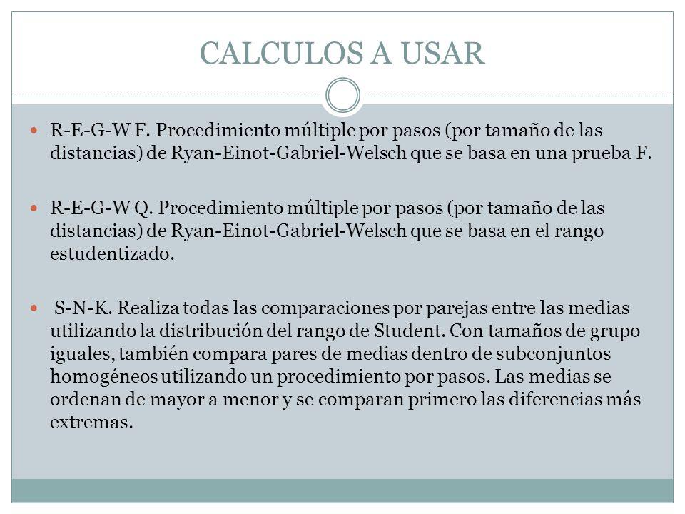 CALCULOS A USAR R-E-G-W F. Procedimiento múltiple por pasos (por tamaño de las distancias) de Ryan-Einot-Gabriel-Welsch que se basa en una prueba F.