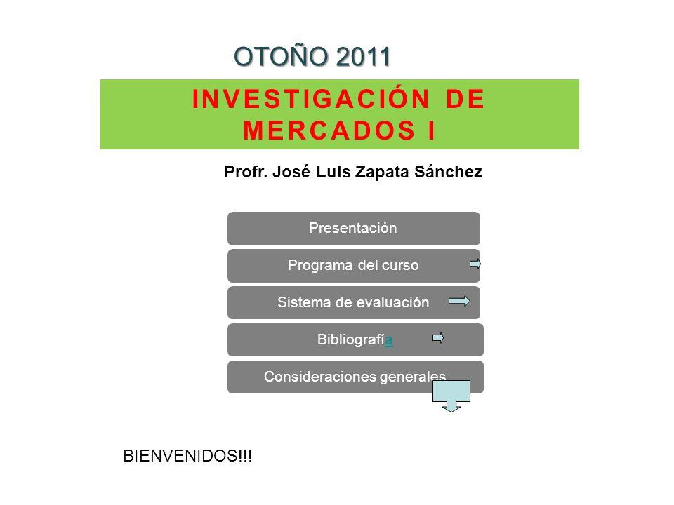 INVESTIGACIÓN DE MERCADOS I Profr. José Luis Zapata Sánchez