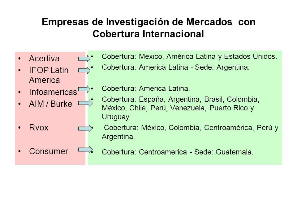 Empresas de Investigación de Mercados con Cobertura Internacional
