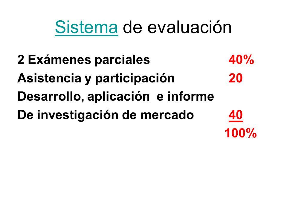 Sistema de evaluación 2 Exámenes parciales 40%