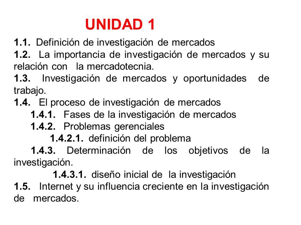 UNIDAD 1 1.1. Definición de investigación de mercados