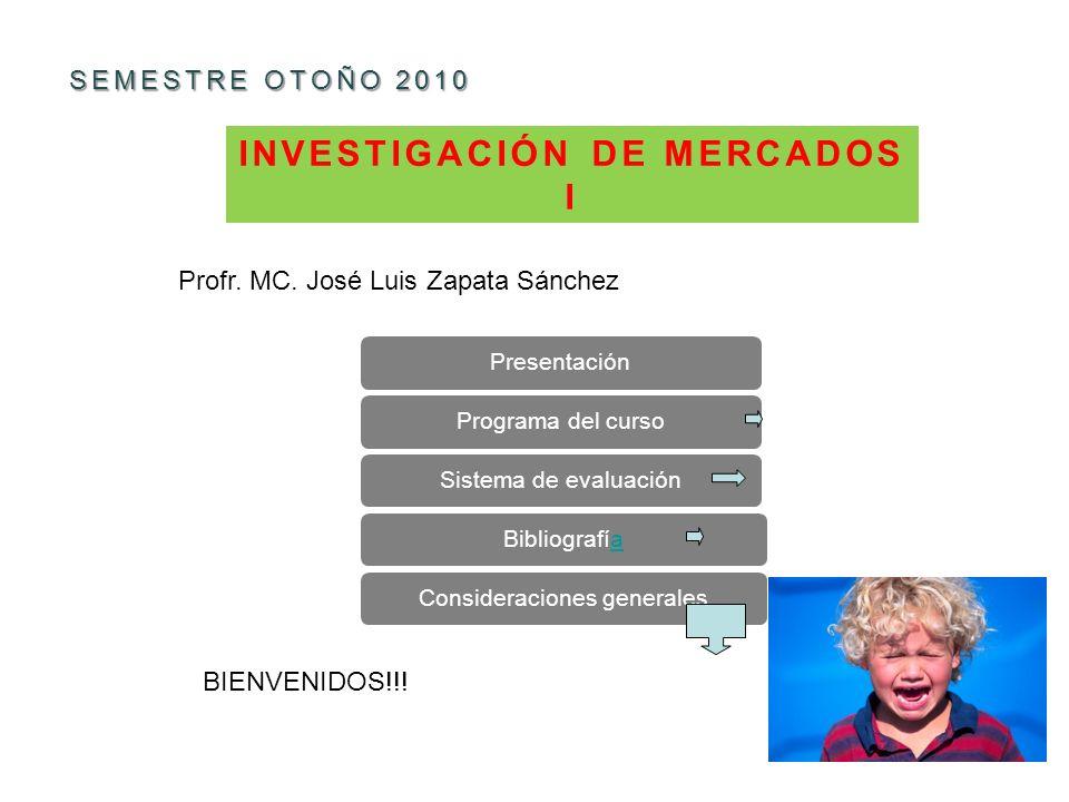INVESTIGACIÓN DE MERCADOS I