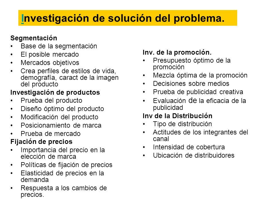 Investigación de solución del problema.