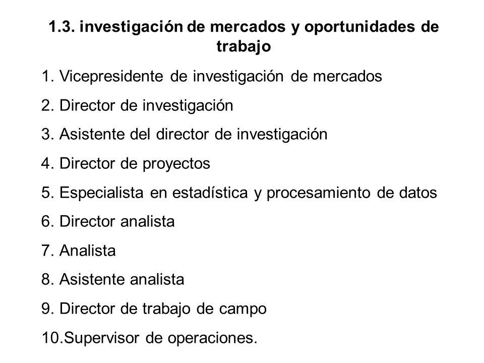 1.3. investigación de mercados y oportunidades de trabajo