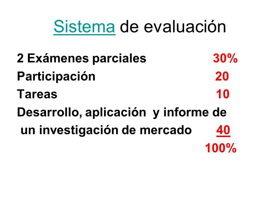 Sistema de evaluación 2 Exámenes parciales 30% Participación 20