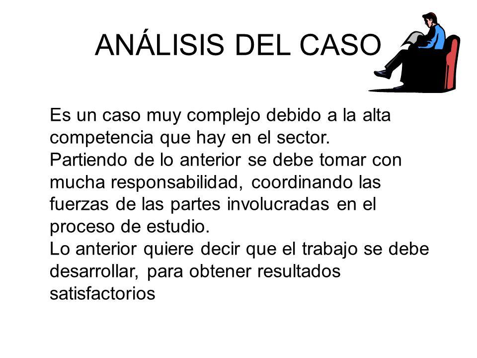 ANÁLISIS DEL CASO Es un caso muy complejo debido a la alta competencia que hay en el sector.