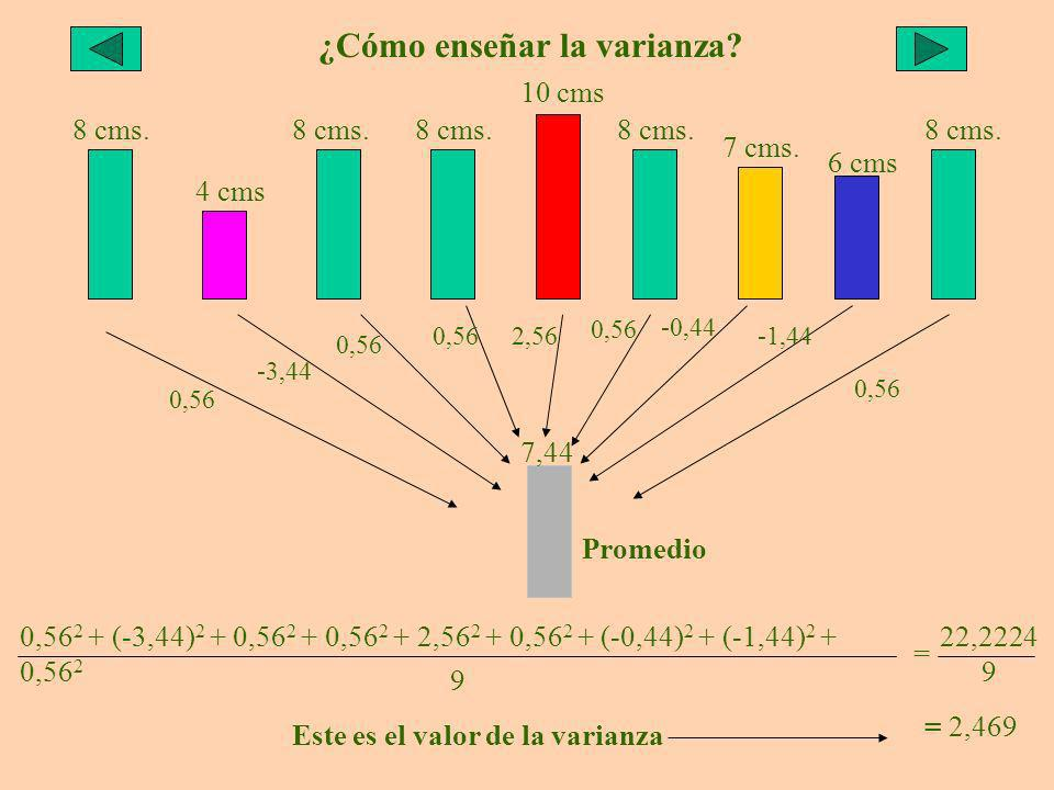 ¿Cómo enseñar la varianza
