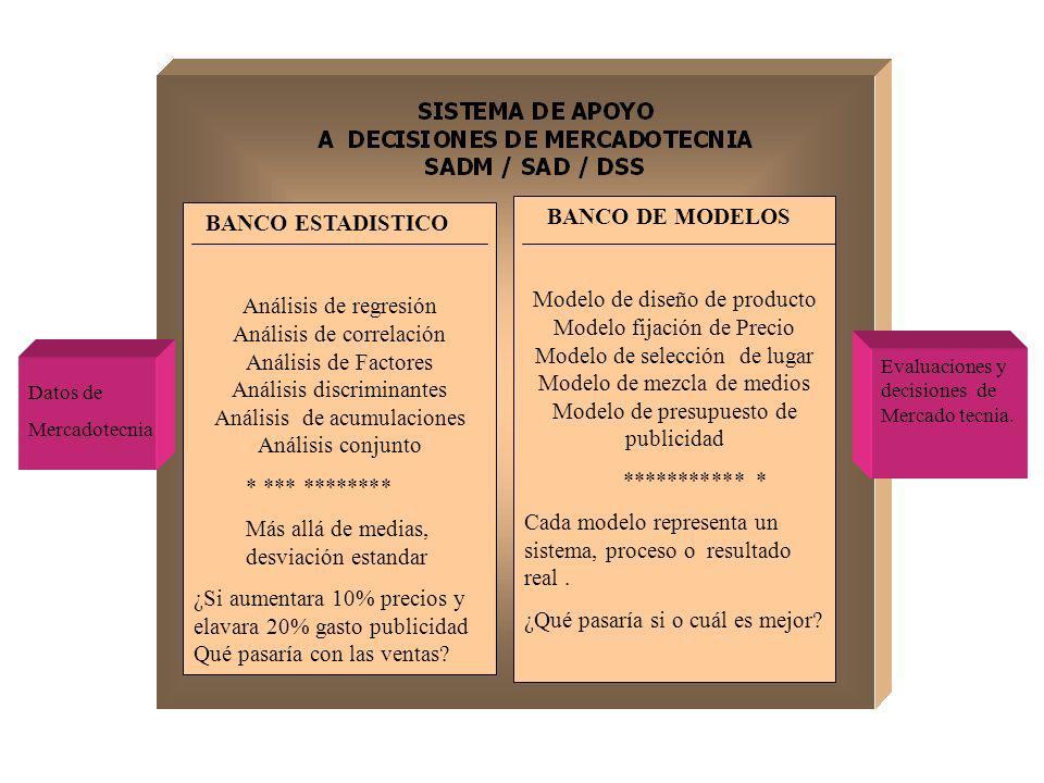 Cada modelo representa un sistema, proceso o resultado real .