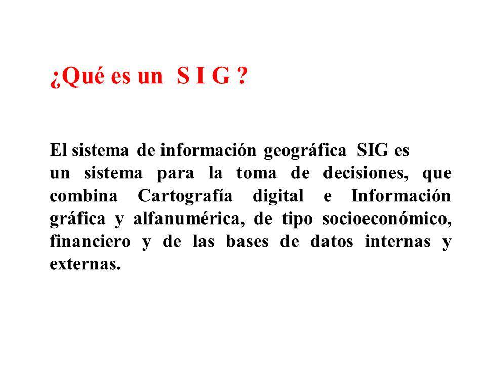 ¿Qué es un S I G El sistema de información geográfica SIG es