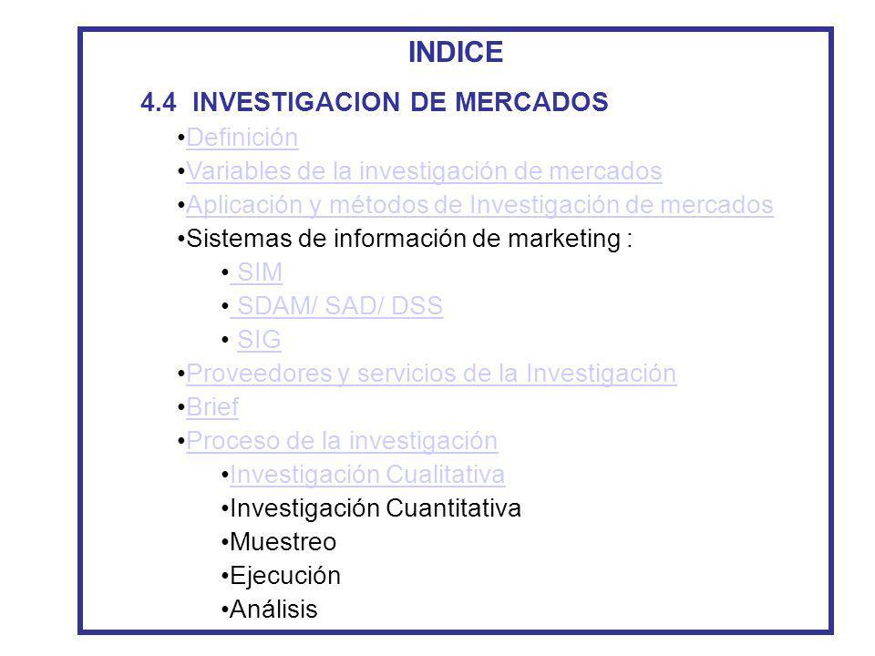 INDICE 4.4 INVESTIGACION DE MERCADOS Definición