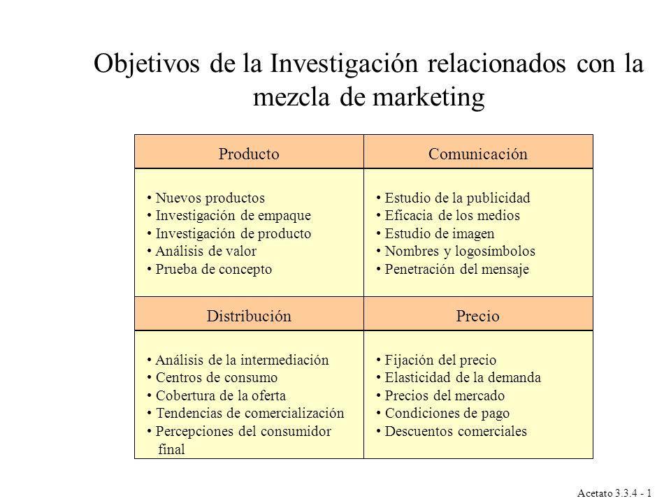 Objetivos de la Investigación relacionados con la mezcla de marketing
