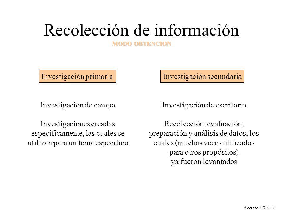Recolección de información MODO OBTENCION