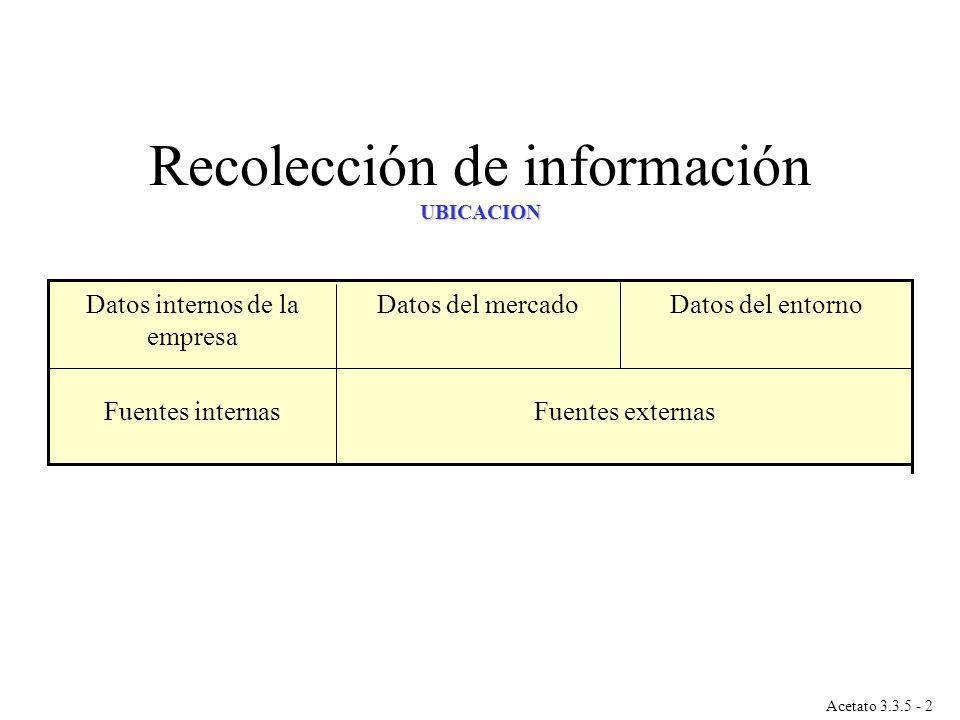 Recolección de información UBICACION