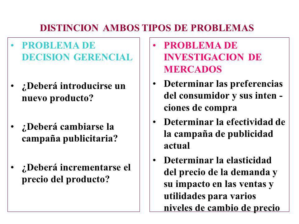 DISTINCION AMBOS TIPOS DE PROBLEMAS