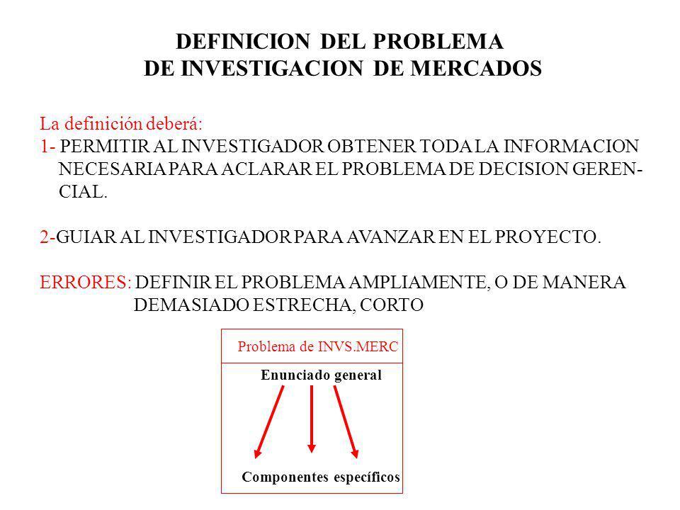 DEFINICION DEL PROBLEMA DE INVESTIGACION DE MERCADOS