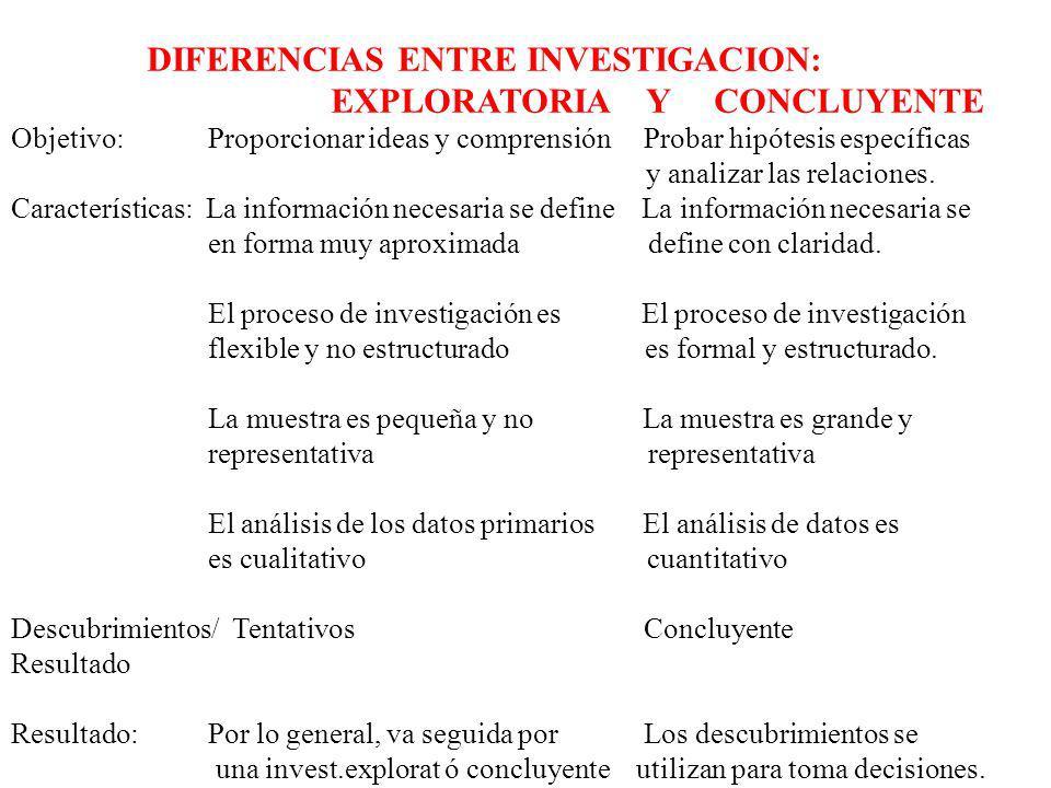 DIFERENCIAS ENTRE INVESTIGACION: EXPLORATORIA Y CONCLUYENTE