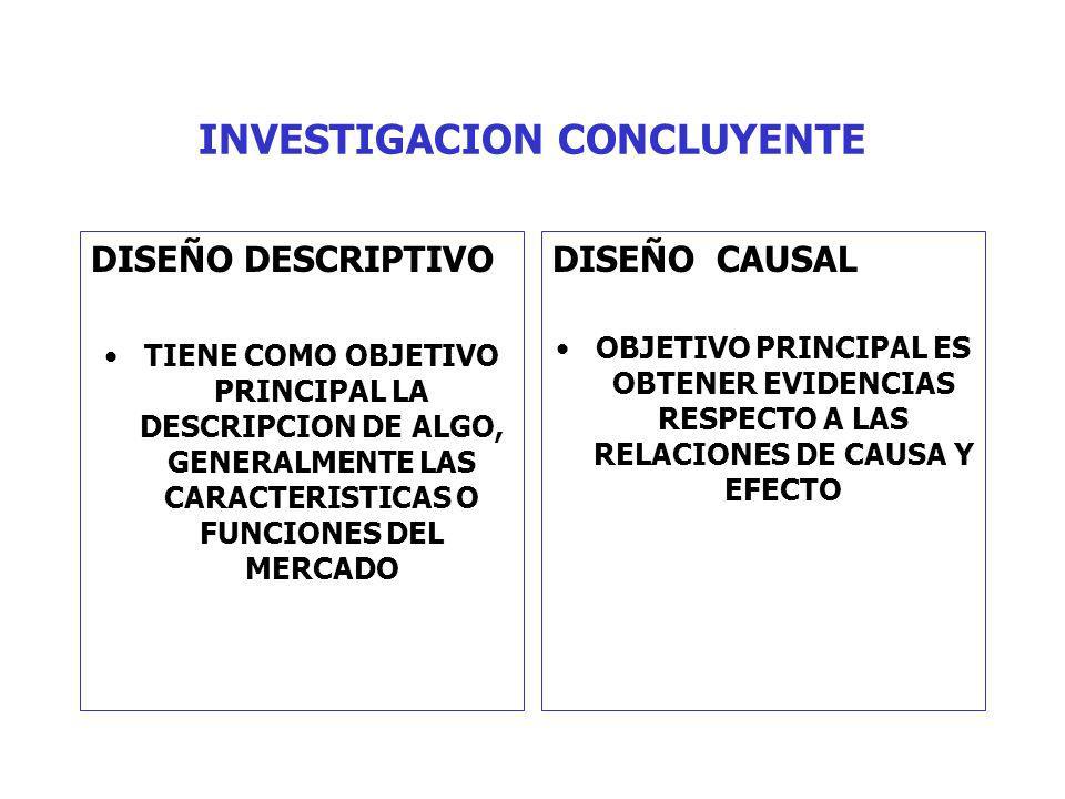 INVESTIGACION CONCLUYENTE