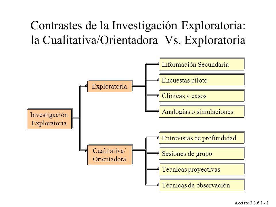 Contrastes de la Investigación Exploratoria: la Cualitativa/Orientadora Vs. Exploratoria