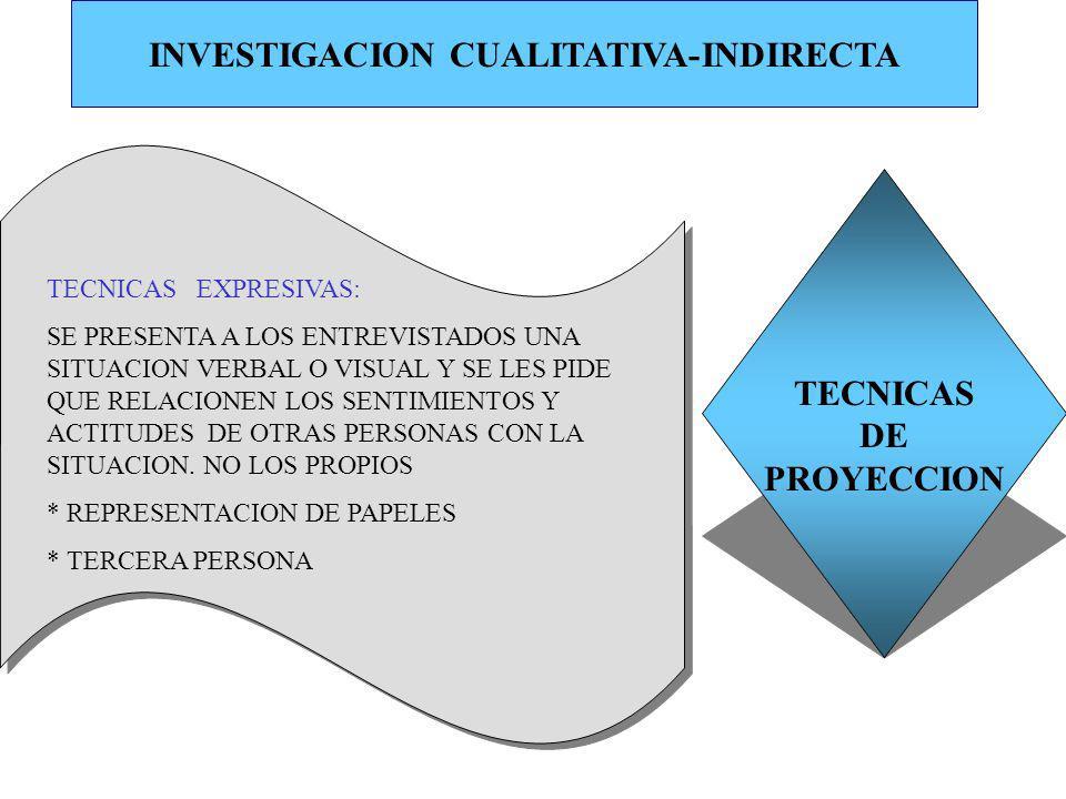 INVESTIGACION CUALITATIVA-INDIRECTA