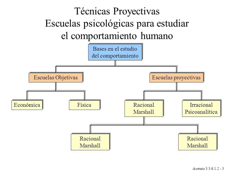 Técnicas Proyectivas Escuelas psicológicas para estudiar el comportamiento humano