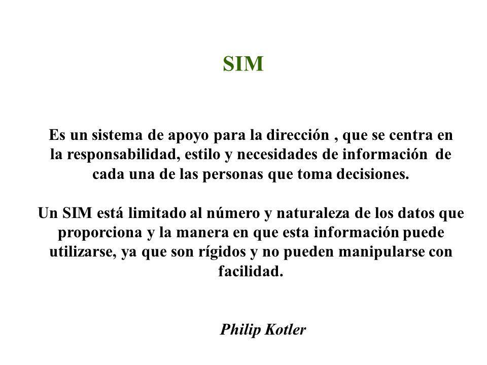 SIM Es un sistema de apoyo para la dirección , que se centra en