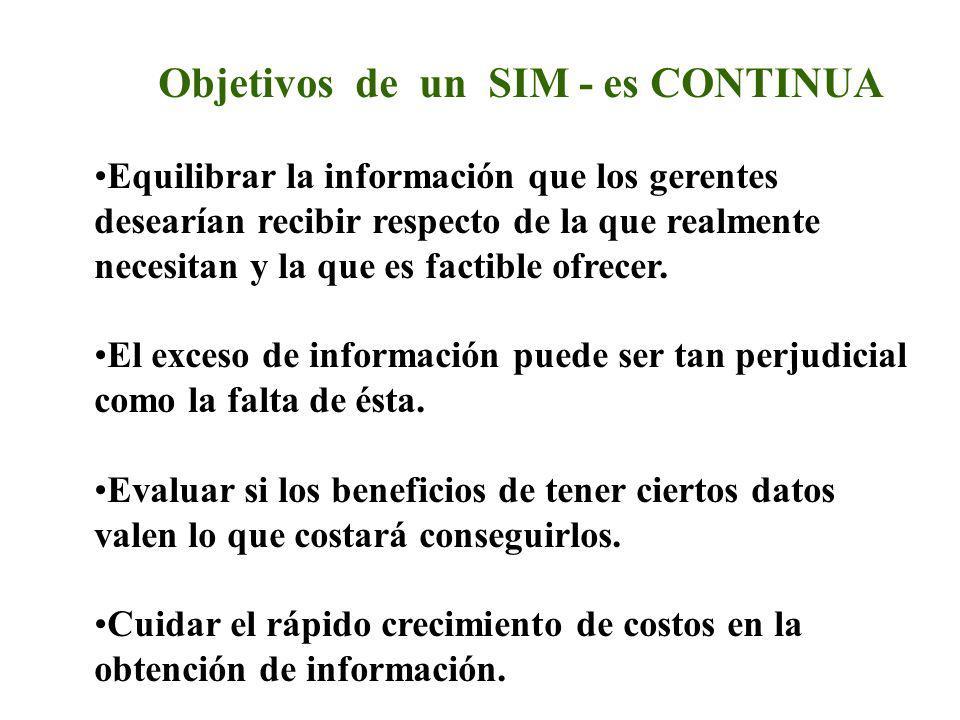 Objetivos de un SIM - es CONTINUA