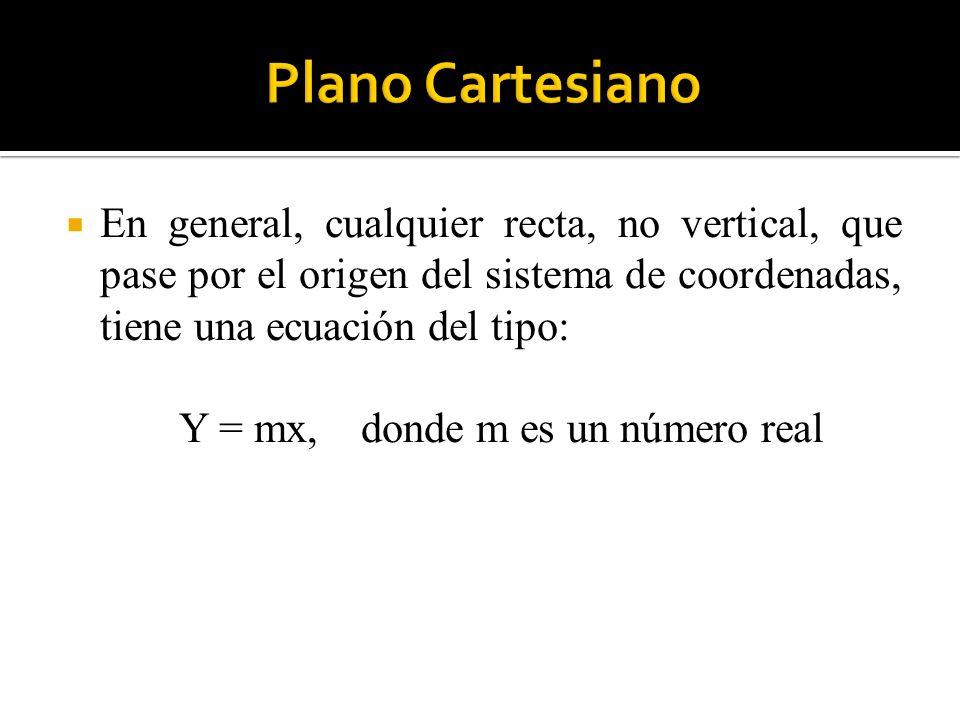 Y = mx, donde m es un número real