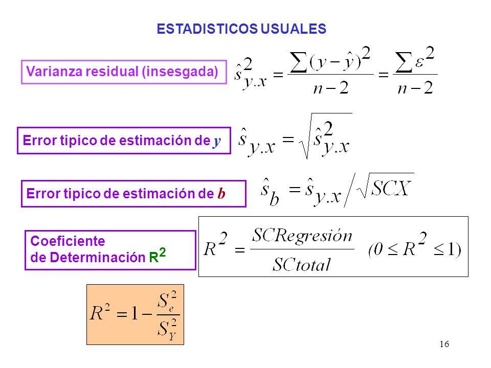 ESTADISTICOS USUALES Varianza residual (insesgada) Error tipico de estimación de y. Error tipico de estimación de b.