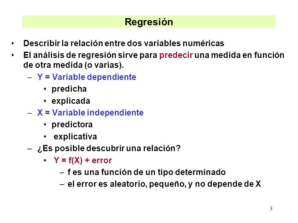 Regresión Describir la relación entre dos variables numéricas
