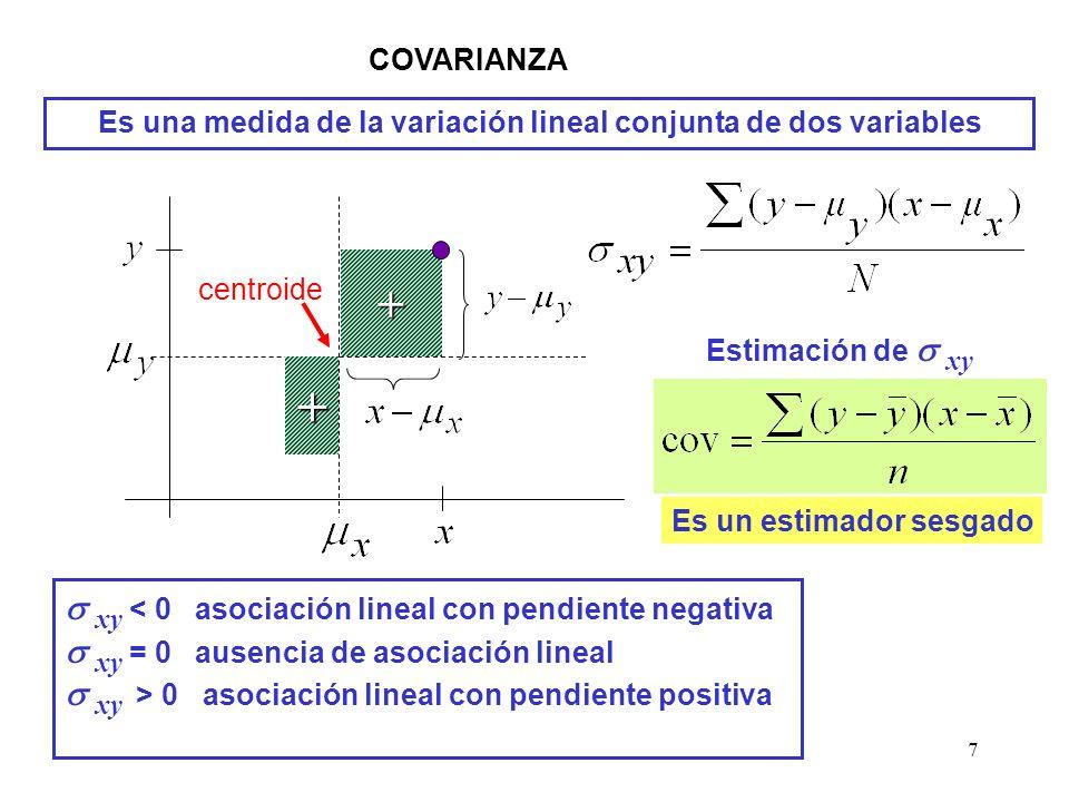 Es una medida de la variación lineal conjunta de dos variables