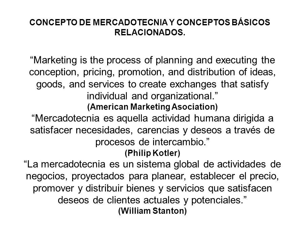 CONCEPTO DE MERCADOTECNIA Y CONCEPTOS BÁSICOS RELACIONADOS.
