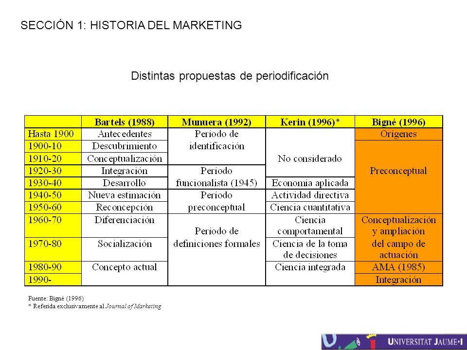 Distintas propuestas de periodificación