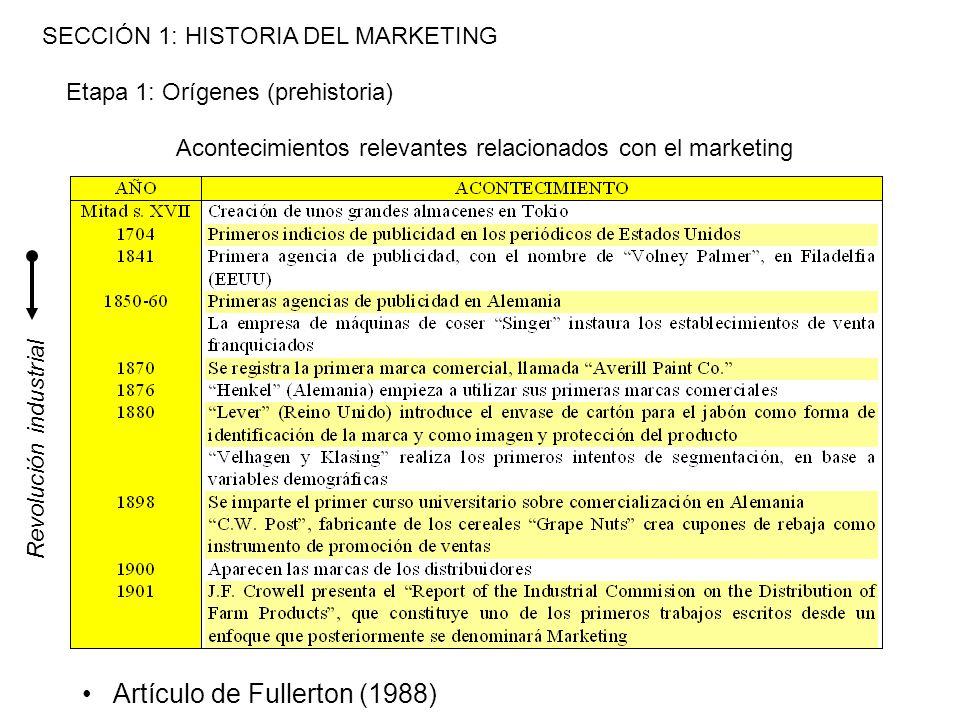Acontecimientos relevantes relacionados con el marketing